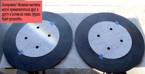 Разметка роторов с помощью бумажных шаблонов