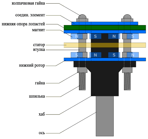 Сборочный чертеж генератора
