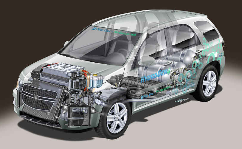 Водородный GM