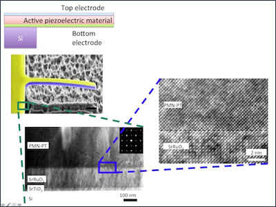 Пьезоэлектрический материал ниобат свинца-магния – титанат свинца (PMN-PT)