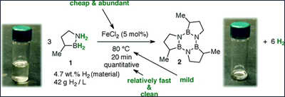Реакция при которой бор-азот-метилциклопентан освобождает водород