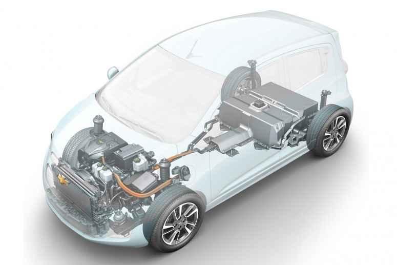 Новые аккумуляторные технологии в автомобилестроении