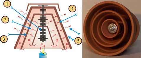 Схема работы нагревателя