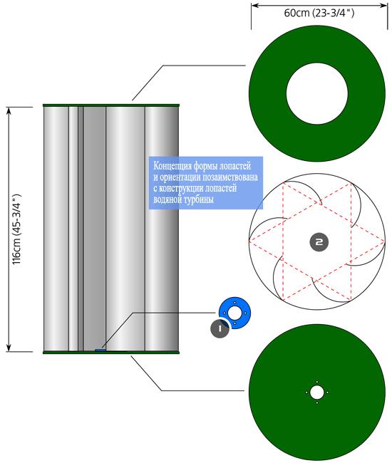 Турбина ветрогенератора