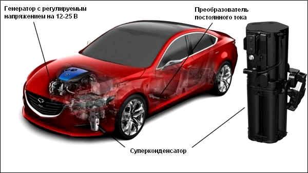 Рекуперативное торможение и система i-ELOOP в автомобилях Мазда