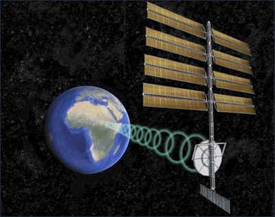 Космическая электростанция, передающая энергию на Землю посредством СВЧ-излучения