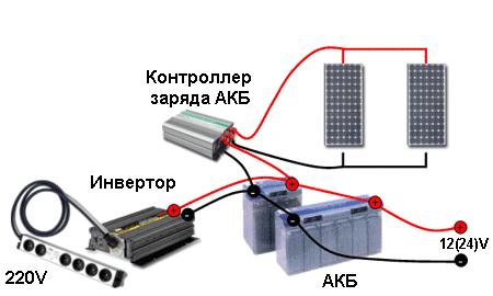 Схема автономной солнечной энергосберегающей системы